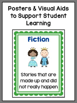 Reading Comprehension Lesson Plans for K-1 {Unit1:Setting a Purpose for Reading}