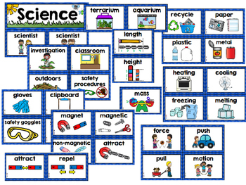 K-1st Science Picture Word Wall