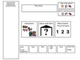 Reading Comprehension and Retell Tool K-2 CCSS Aligned