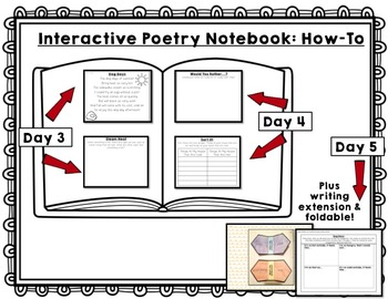 K-2 August Interactive Poetry Notebook {With Original Poems!}