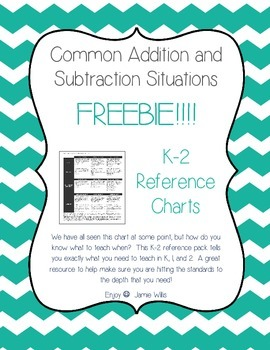 K-2 Common Addition and Subtraction Situations Reference FREEBIE!!!