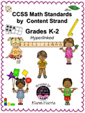 K-2 Common Core Math Standards by Strand        Free For Now