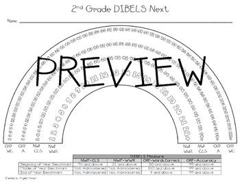 K-2 DIBELS Next Rainbow Pack