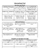 K-2 English Language-Arts Extended Standards Checklist