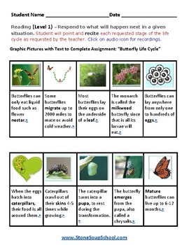 K - 2  - Life Cycle of Butterfly -  Speech and Language - Reading - Science