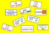 K-2 Math Word wall (PDF version)