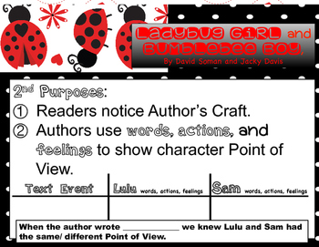 K-2 Readers' and Writers' Workshop-- Book: Ladybug Girl and Bumblebee Boy