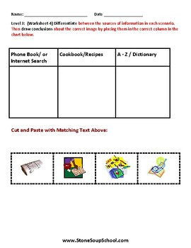 K - 2 Reading Materials For Stated Purpose-  for Hearing Impaired