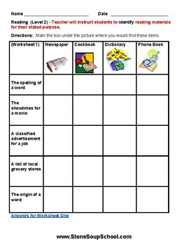 K - 2 Reading Materials For Stated Purpose-  for Visual Impaired