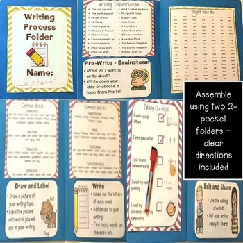 K-2 The Writing Process Folder, Classroom Posters, and Writing Sheets