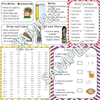 Primary The Writing Process Folder EDITABLE - Lower ...
