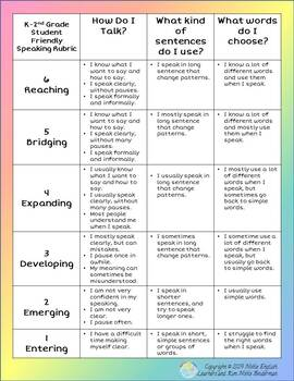 K 2 Wida Student Friendly Speaking Rubric For Esl By Noble English Learners