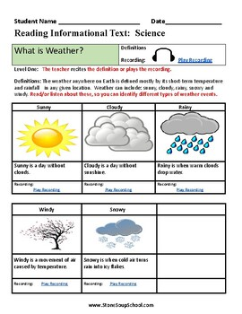 K - 2 Weather for Students with Hearing Impairments