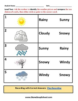 K - 2 Weather for Students with Visual Impairments