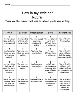 K-2 Avery Label Writing Rubrics *Made to Order*