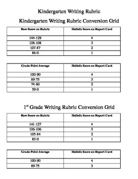 K-2 Writing Rubrics  Teacher & Student Rubrics