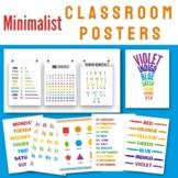 K-3 Classroom Posters : Multliplication, Roman Numerals, S