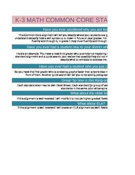 K-3 Common Core Standards Alignment