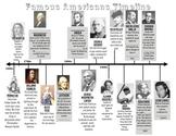 K-3 Famous Americans Timeline (VA SOLS)