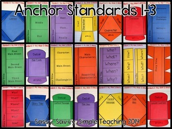 K-3 Interactive Reading Notebook [RL & RI Anchor Standards] {CCSS Aligned}