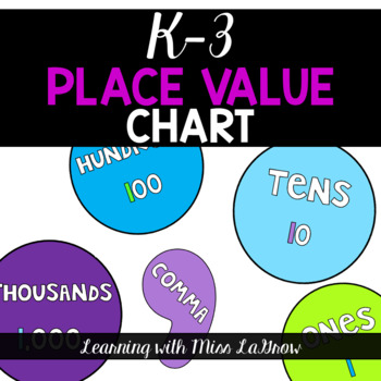K-3 Primary Place Value Circles Chart Posters
