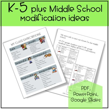 K-4 Behavior Classroom Level System