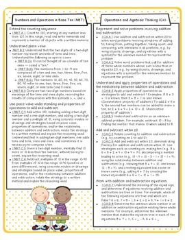 Common Core ELA & Math Standards K - 5  Bundled Set of Reference Sheets