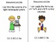 "K-5th Grade Common Core Language Arts and Math ""I Can Statements"" Bundled"