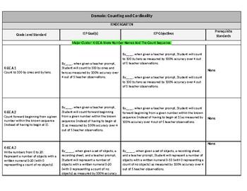K -5 Common Core Math IEP Goal Bank