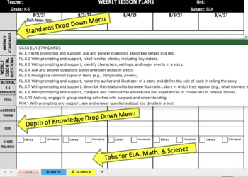 K-5 Common Core Weekly Lesson Plan Template for Special Ed
