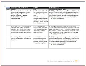 "RL Craft and Structure I Can & IEP Goals/Learning Targets ""Staircase"""