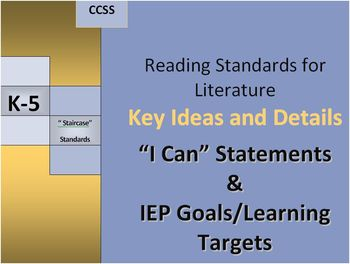 RL Key Ideas and Details I Can & IEP Goals/Learning Target