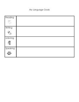 K-5 ELP Standards Self-Assessment