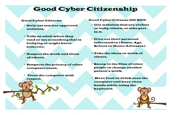 K-5 Elementary Cyber Citizenship / Computer Rules Poster Monkey Theme