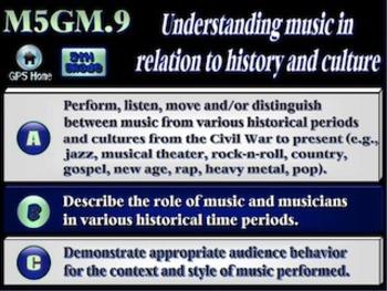 K-5 General Music Georgia Performance Standards