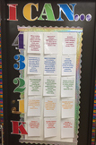 K-5 I CAN Board Display of National Core Arts Standards for Visual Arts