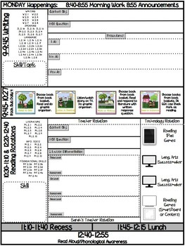 K-5 Lesson Plan Template with CCSS Attached for Reading, Writing, Math