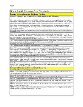 Math Common Core Standards K-5