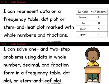 K-5 Math TEKS - Can and Will Standards Statements