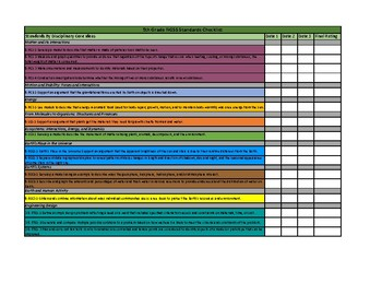 K-5 NGSS Standards Checklist & Class Summary (Bundle)