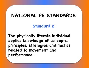 K-5 National PE Standards Signs