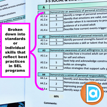 Social Emotional Learning (SEL) Tool for School Based Intervention Teams (SBIT)