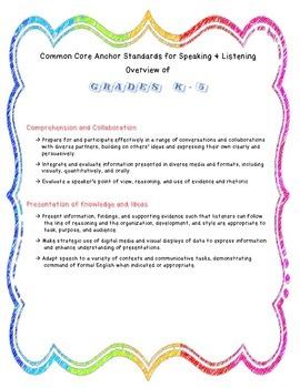 K-5 and 6-12 English Language Arts Anchor Statement Charts