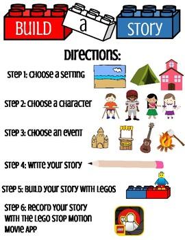 K-5th Grade STEM/STEAM Centers Bundle