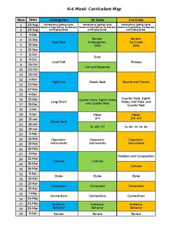 FREE K-6 General Music - Curriculum Map (Editable)