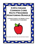 K-6 Math Common Core Progress Monitoring Bundle