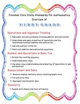 K-6 Mathematics Anchor Standards