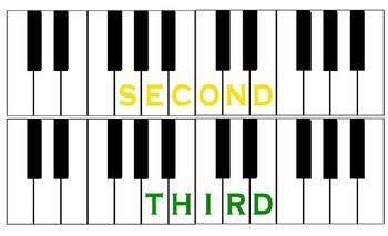 K-6 Music Classroom Reward Keyboard
