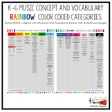 K-6 Music Concept and Vocabulary Rainbow color-coded Categories