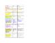 K-6 Quick Pocket Flip of ELA Standards: Color-Coded Differ